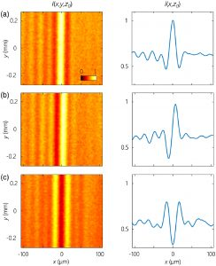 Bright and dark diffraction-free incoherent ST fields